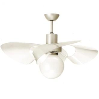 Condizionatori offerte ventilatori - Deumidificatori a parete prezzi ...
